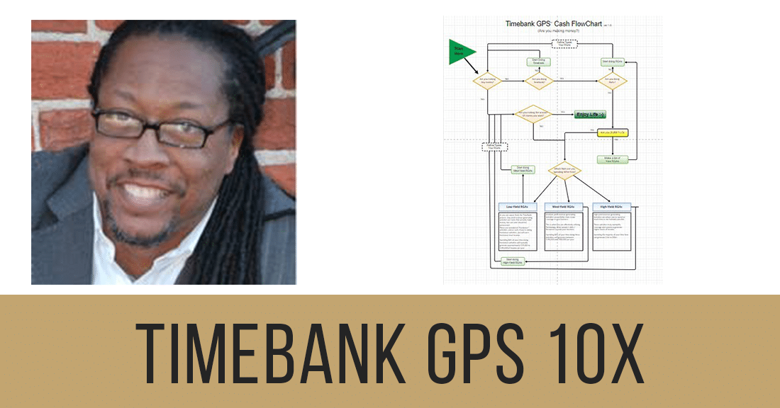 Timebank GPS 10X Your Business